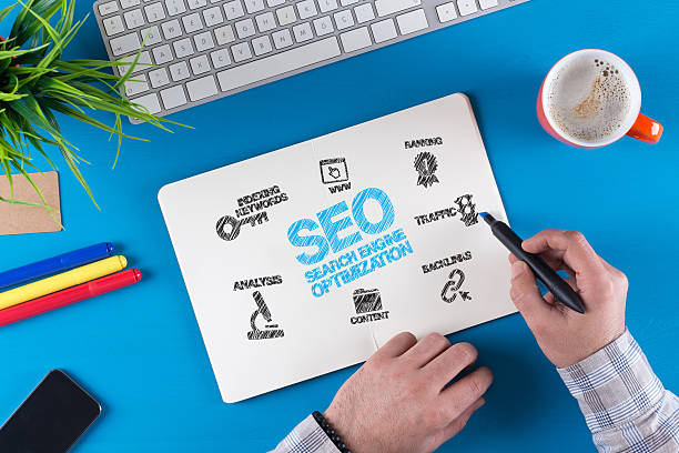 White label SEO is one of the best choices to choose in your digital marketing agency. But why should you choose one for your search traffic?